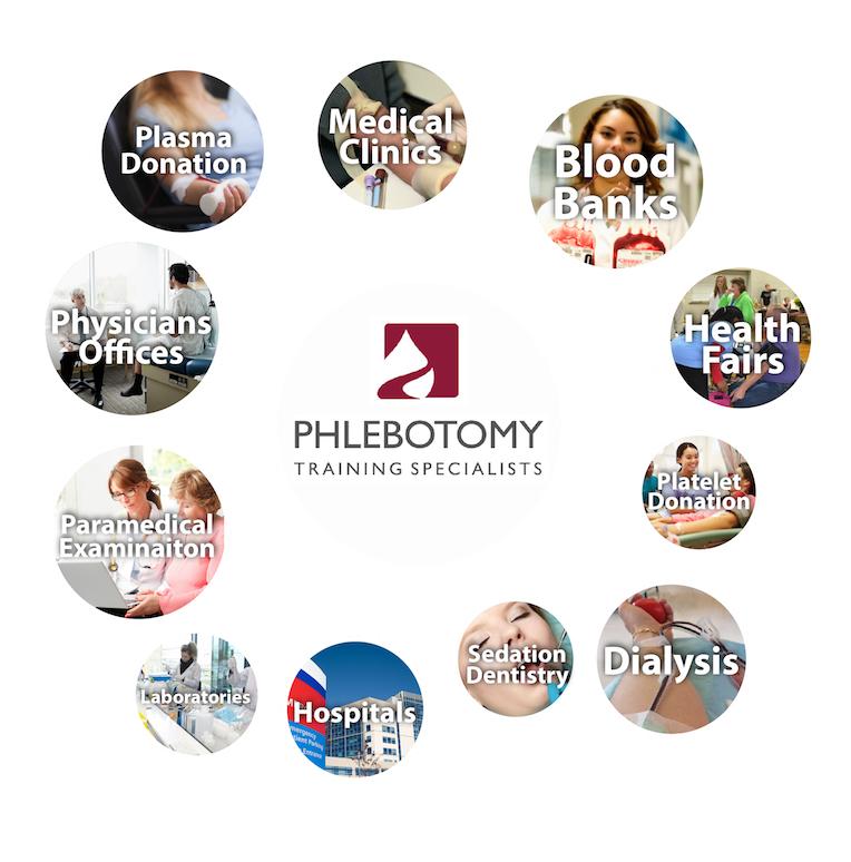 Phlebotomy USA